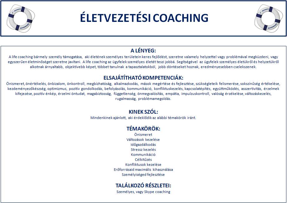 életvezetési coaching