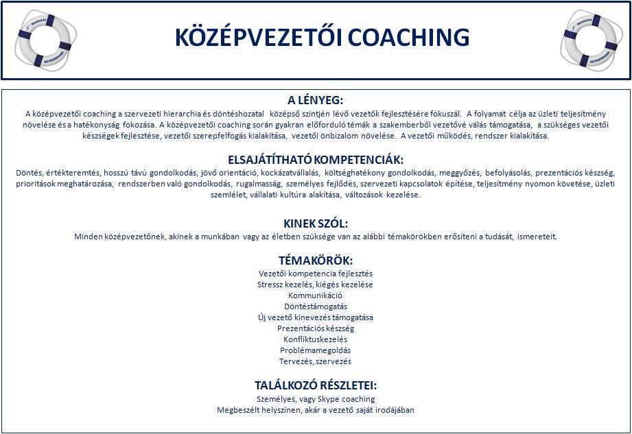 középvezetői coaching